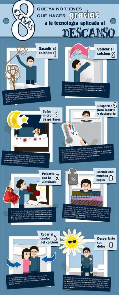 Tecnología aplicada al descanso - Clickug | Lomonaco un buen descanso | Scoop.it