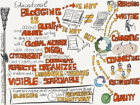 Blogging is NOT Analog Writing in Digital Spaces | comunicologos | Scoop.it