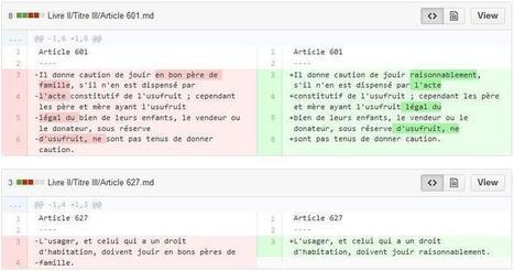 Un développeur informatique réinvente la lecture du Code civil - Le Figaro | Lecture(s) en réseau | Scoop.it