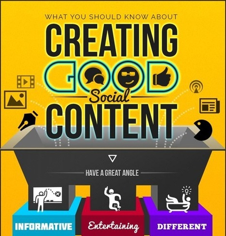 Infographic - 5 Steps to Great Social Content | Brand content & marketing et usages numériques | Scoop.it