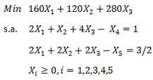 Cómo resolver un modelo de Programación Lineal con el Método Simplex Dual   Metodo dual simplex (dualidad)   Scoop.it