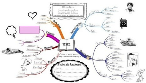 Fiche de lecture en carte mentale | les cartes mentales dans l'enseignement | Scoop.it