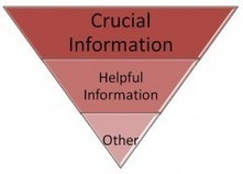 Bubblews Writing Tips: Inverted Pyramid Technique - News - Bubblews   Article Writing and Marketing   Scoop.it