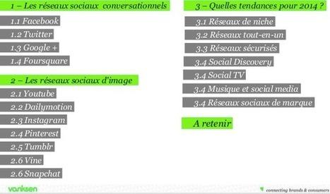 Etat des lieux des réseaux sociaux et tendances | Consonaute | Médias sociaux | Scoop.it
