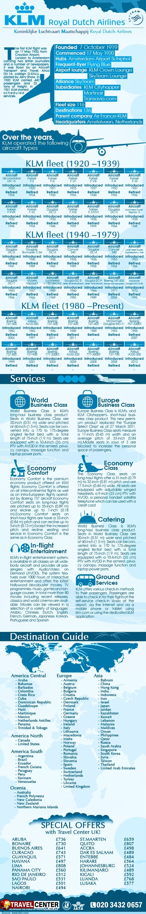 KLM Infographics | Travel and Cheap Flights | Scoop.it