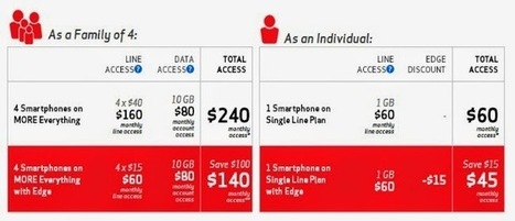 Verizon Cell Phone Plans Upgrade | Best Cell Phone Plans | Cell phone plans | Scoop.it