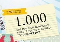Les limites de Twitter | Smartphones et réseaux sociaux | Scoop.it
