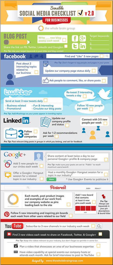 La stratégie à suivre sur les réseaux sociaux | Neadkolor.com | Articles du graphiste Nead Kolor | Scoop.it