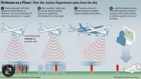 Mobile : encore un programme d'espionnage révélé aux US... - ZDNet France | NSA is watching you ! | Scoop.it
