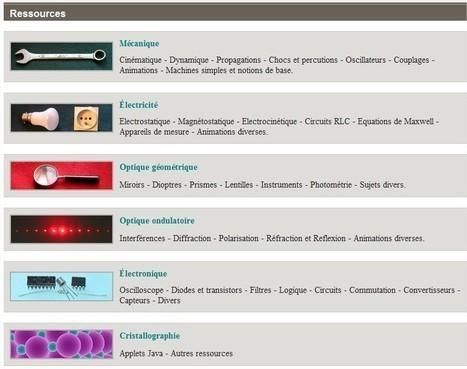 Physique et simulations numériques | TICE, Web 2.0, logiciels libres | Scoop.it