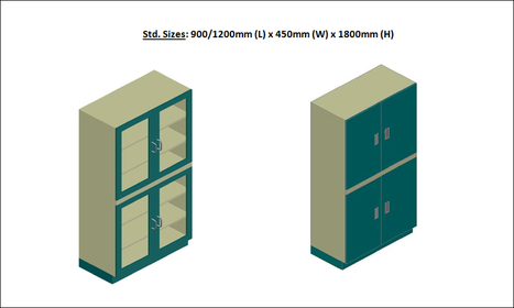 Chemical Storage Cabinet, Chemical Storage Unit supplier, Ahmedabad, Gujarat, India | Lab Furniture | Scoop.it