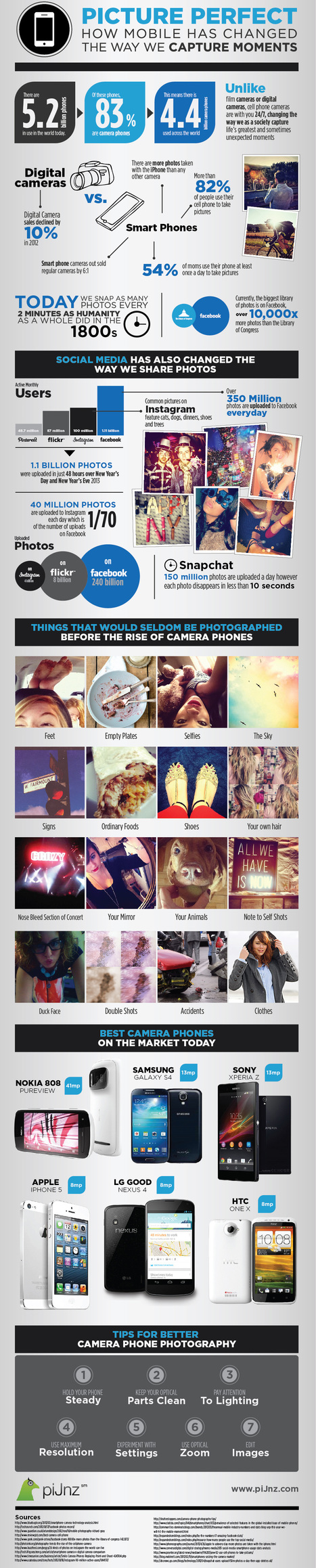 INFOGRAPHIC: How Mobile Has Changed the Way We Capture Moments | Cloud Central | Scoop.it
