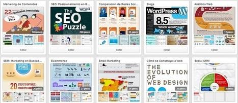 1000 Infografías para estudiar SEO, Social Media y Marketing | Herramientas de marketing | Scoop.it