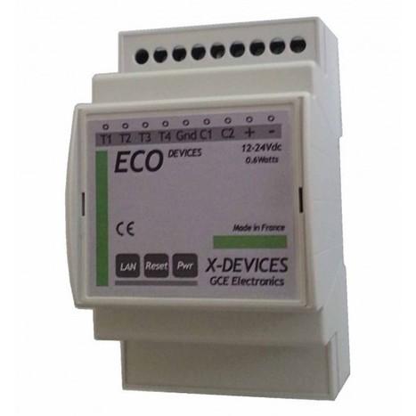 Eco Devices | Domotique | Scoop.it