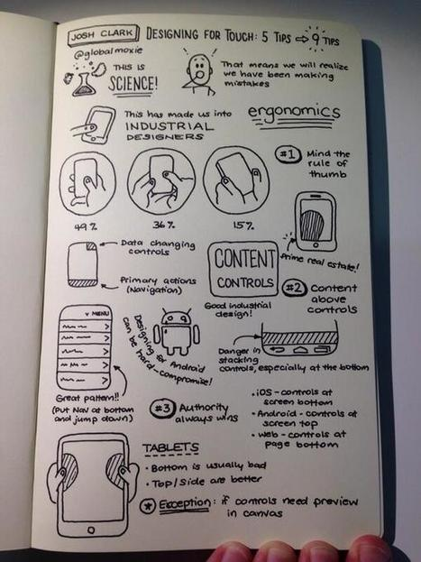 Twitter / bsndesign: Part I of #sketchnotes from ... | SKETCHNOTING | Scoop.it