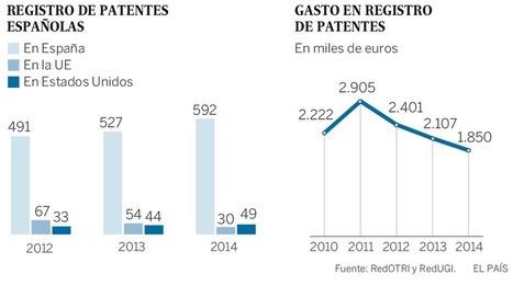 La Universidad española se atasca en la transferencia a las empresas | Educación a Distancia y TIC | Scoop.it