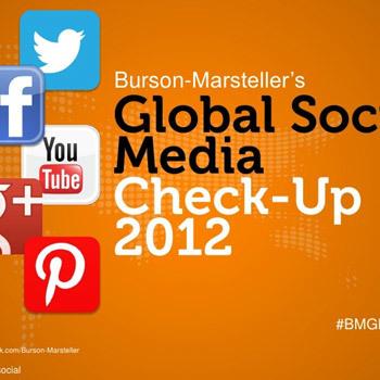 SlideShare: Fortune 100 Social Media Stats 2012 | SM | Scoop.it