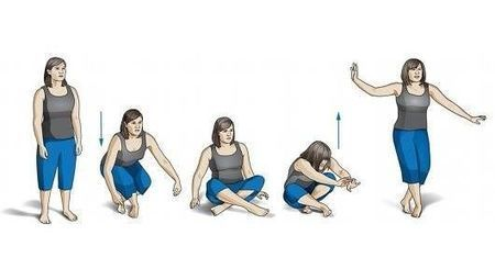 This simple sitting test could predict how long you will live | Well being | Scoop.it