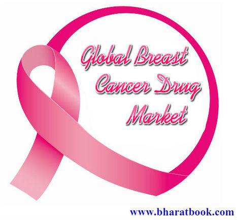 Global Breast Cancer Drug Market - Bharat Book Bureau | Pharmaceuticals - Healthcare and Travel-tourism | Scoop.it