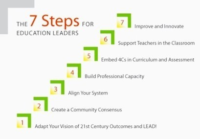 EdLeaders for the 21st Century | Better teaching, more learning | Scoop.it