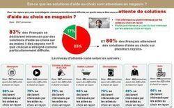 Exclusif LSA/ViaVoice : Les français adorent les fiches d'information en rayon, mais boudent les applications mobiles   Le marketing au lycée   Scoop.it