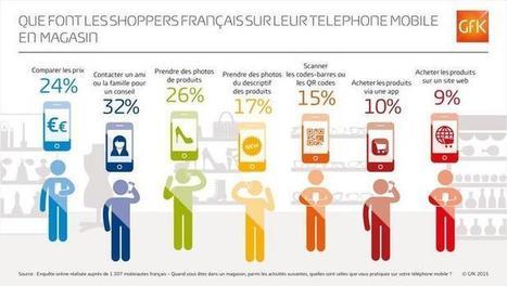 A quoi sert un smartphone dans un magasin ? | Réinventer la communication des centres commerciaux | Scoop.it
