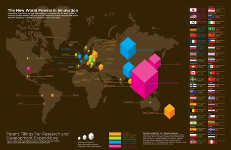 The New World Powers in Innovation | Startup Knowledge | Scoop.it