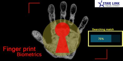 Biometric Attendance Software | Fingerprint Attendance & Access Control | Scoop.it