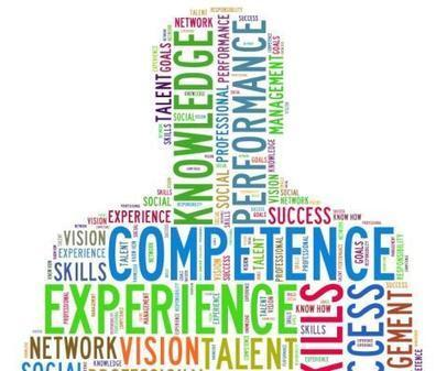 Why is Talent Management Important in 2014? Part 2   Management Blogs by ManagingAmericans   Scoop.it