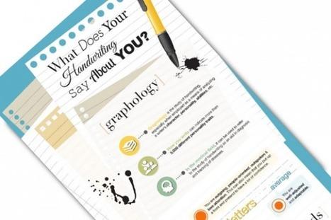 Ce que votre écriture révèle de vous (infographie) | Widoobiz | Entrepreneurs du Web | Scoop.it