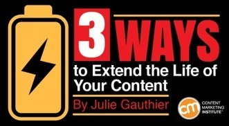 3 Ways to Extend the Life of Your Content by @JulieGTR @scoopit | MarketingHits | Scoop.it