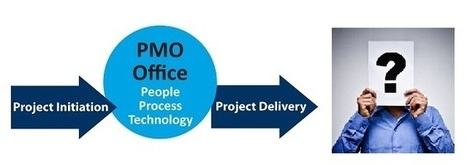 Is the concept of the PMO obsolete? | Enterprise Strategic Management | Scoop.it