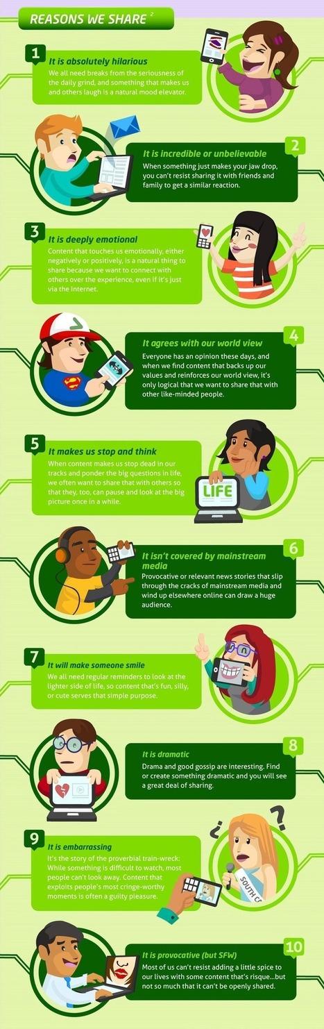 Qu'est-ce qu'un contenu viral ? | Stratégies de contenu | Scoop.it