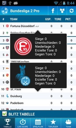 Bundesliga 2 Pro v2.10.9 | ApkLife-Android Apps Games Themes | Android Applications And Games | Scoop.it