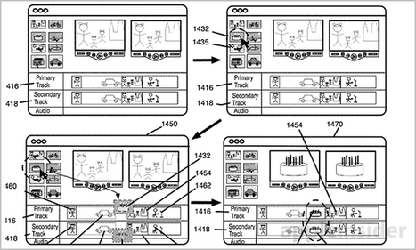 Apple's 3D video editing patent hints at future Final Cut Pro features | Video | Scoop.it