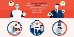 Les médias sociaux... mauvais pour notre santé ? | Dokever | Scoop.it