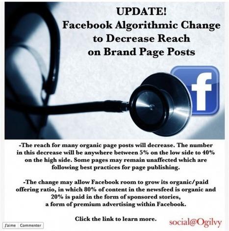 Le Reach est-il en Baisse ? Facebook a-t-il Modifié son Algorithme ? | Emarketinglicious.fr | Facebook Pages | Scoop.it