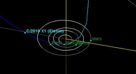 NASA Says Comet Elenin Gone and Should Be Forgotten - NASA Jet Propulsion Laboratory | Planets, Stars, rockets and Space | Scoop.it