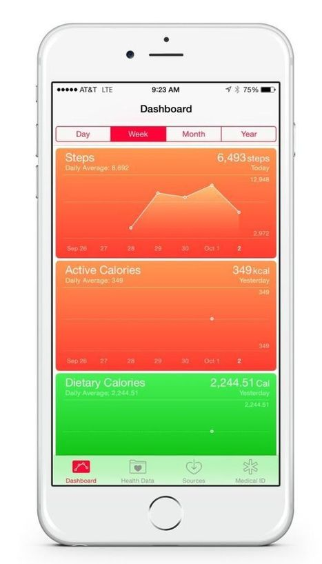"Apple's HealthKit ""an embarrassment""? 