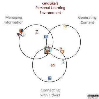 Ejemplos de diagramas de entornos personales de aprendizaje (PLE)   EPA   Scoop.it