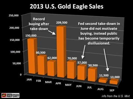 The Calm Before The Precious Metals Storm : SRSrocco Report | Commodities, Resource and Freedom | Scoop.it