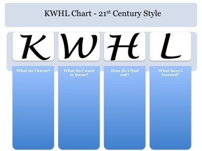 Upgrade your KWL Chart to the 21st Century | Web tools to support inquiry based learning | Scoop.it