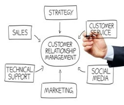 How CRM can facilitate streamline business process? - | Business Softwares | Scoop.it