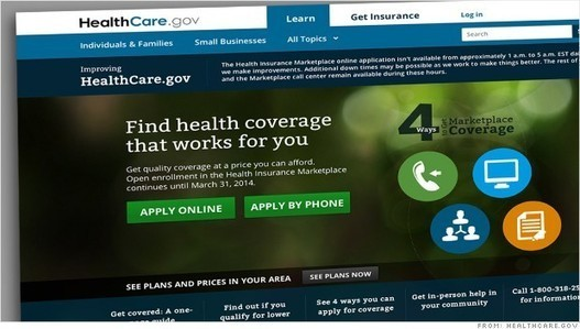 DUH - 3 Tenth of 1%: 106,000 sign up for Obamacare insurance in first month