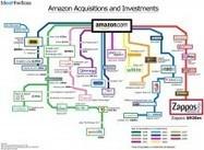 History of Amazon acquisitions and investments [chart] | Sobre el libro y la edición | Scoop.it