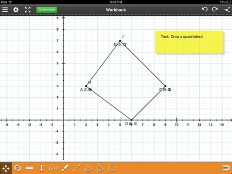Coordinate Grid for iPads | Edtech PK-12 | Scoop.it