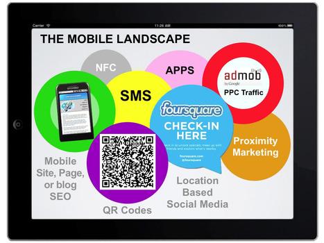 Business Insider CEO on the state of the mobile landscape | MarTech : Маркетинговые технологии | Scoop.it