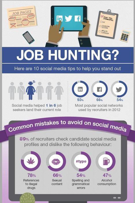 10 Tips For Job Hunting On Social Media [INFOGRAPHIC] - AllTwitter | Social Media | Scoop.it