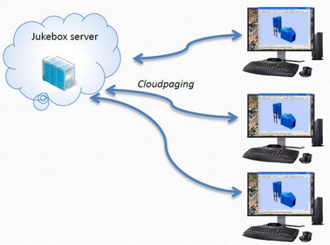 """Numecent's """"cloudpaging"""" could make digital delivery 100xfaster 