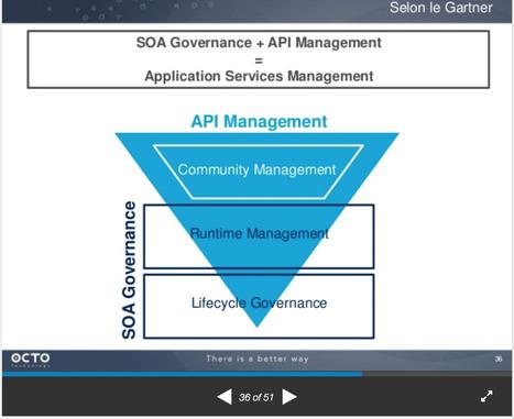 Virtual Panel: Convergence of SOA Governance and API Management | Enterprise Architecture | Scoop.it